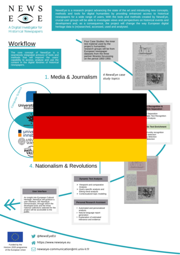 German translation of the infographic