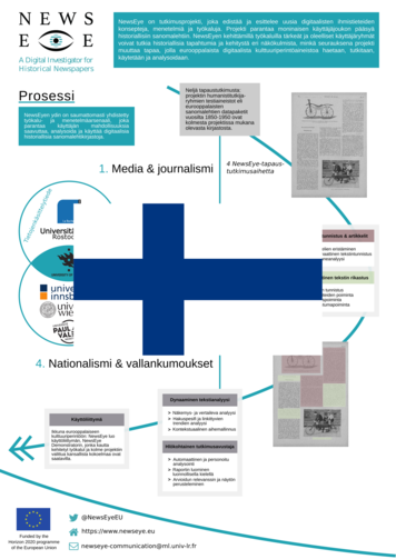 Finnish translation of the infographic