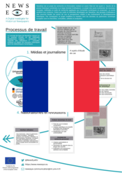 French translation of the infographic